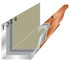 Материалы и покрытия для водосточной системы 1