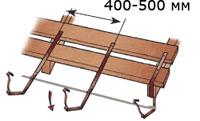 Монтаж водостока прямоугольного сечения 2